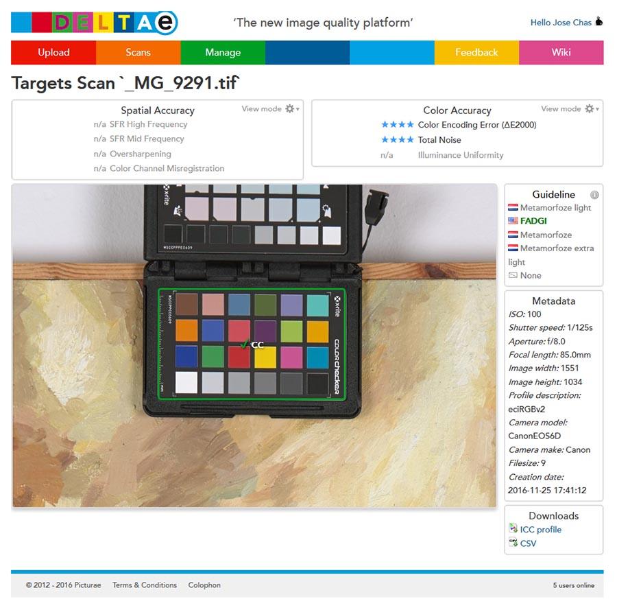 gestion de color, fotografía de obras de arte
